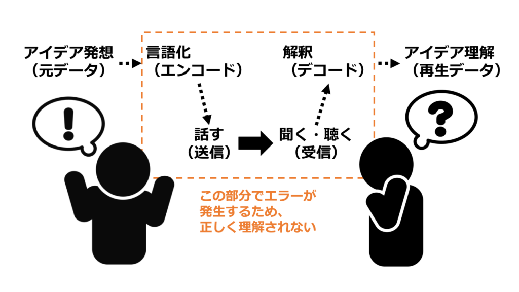 ダイアグラム, 概略図  自動的に生成された説明